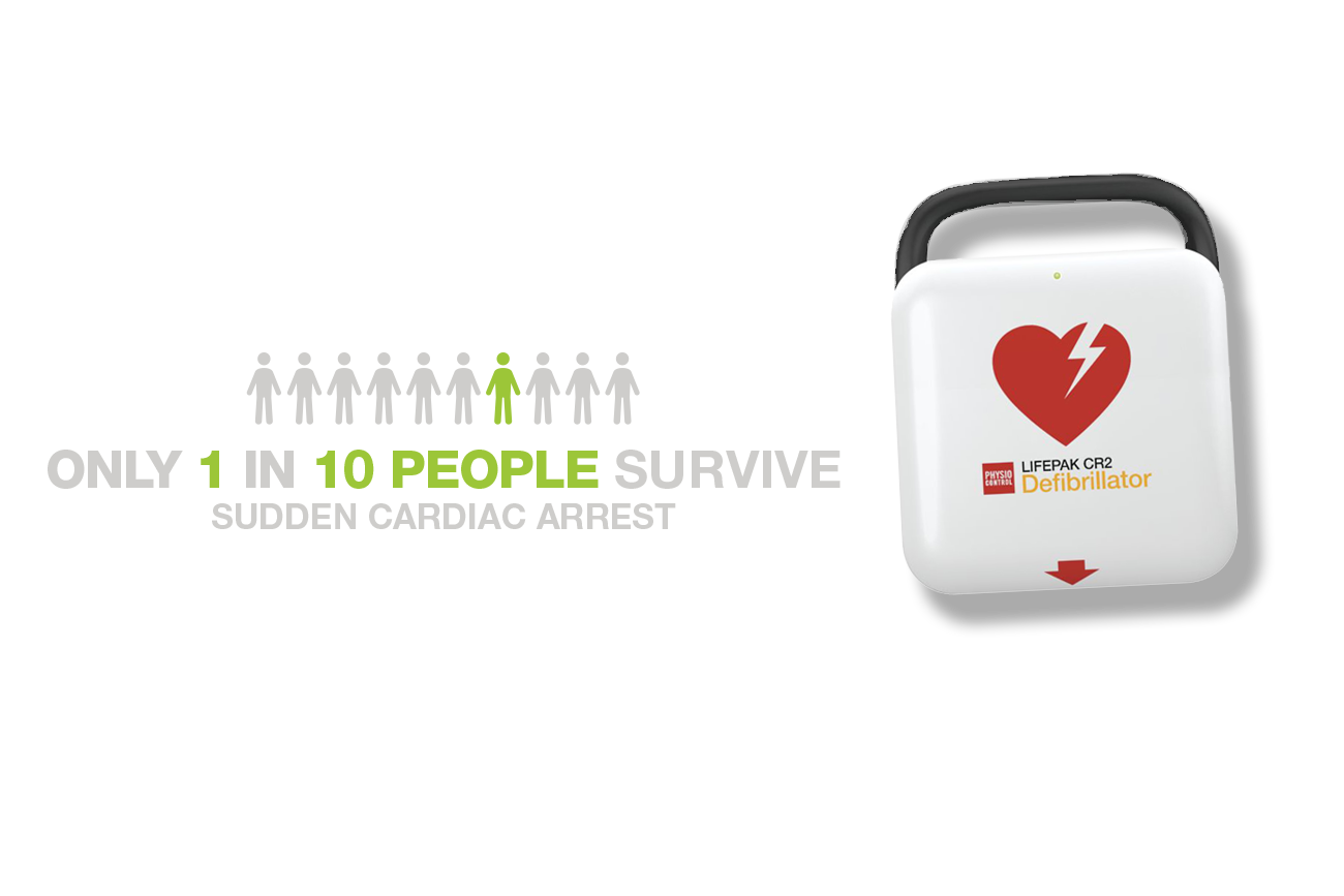 Lifesaving Defibrillators from St John Ambulance (NT)